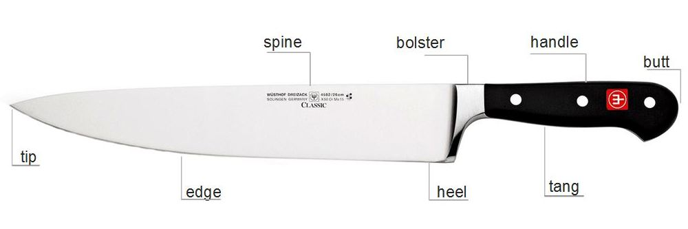 chef knife anatomy